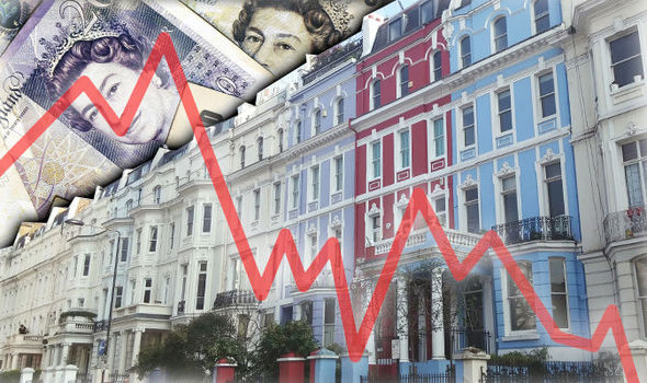 Falling London prices