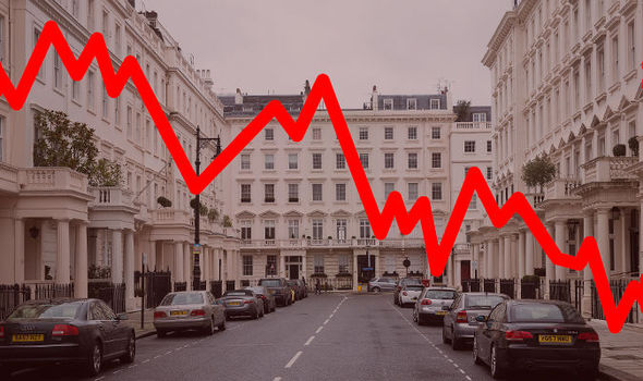 House price crash London